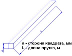 Шестигранник, круг, квадрат